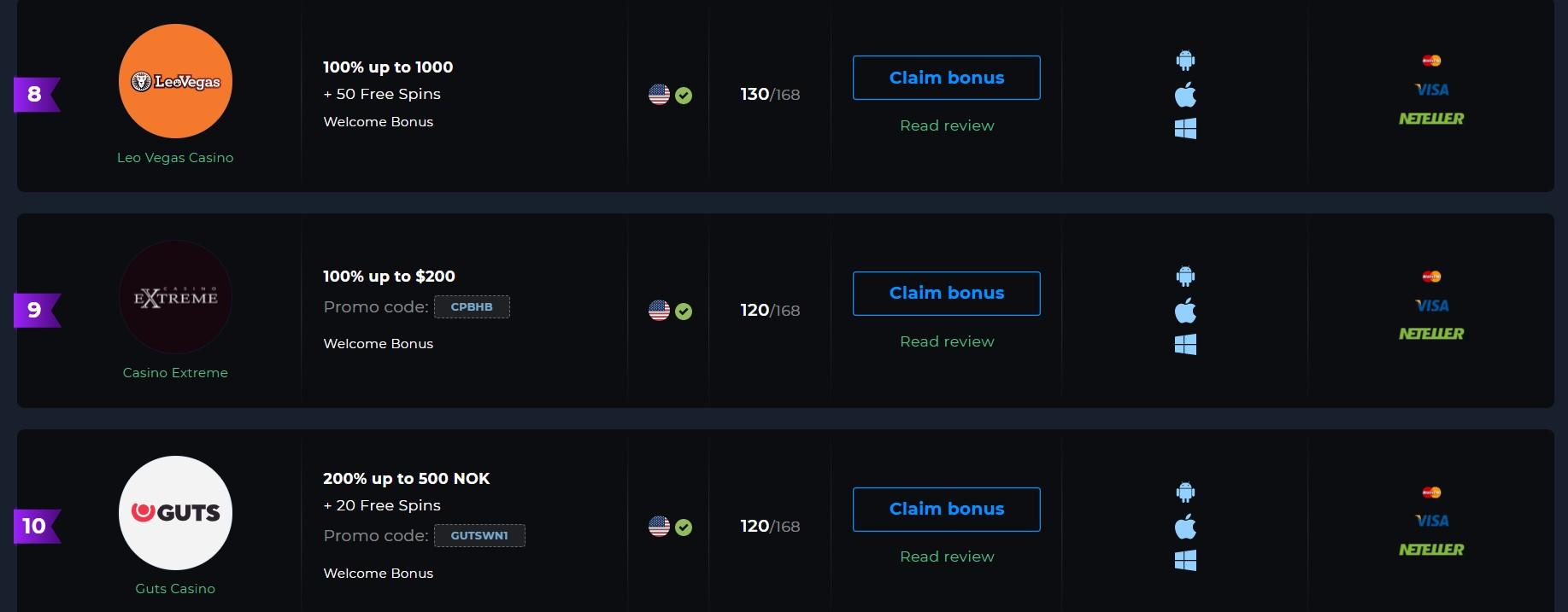 How to Claim 45 Euros Bonus