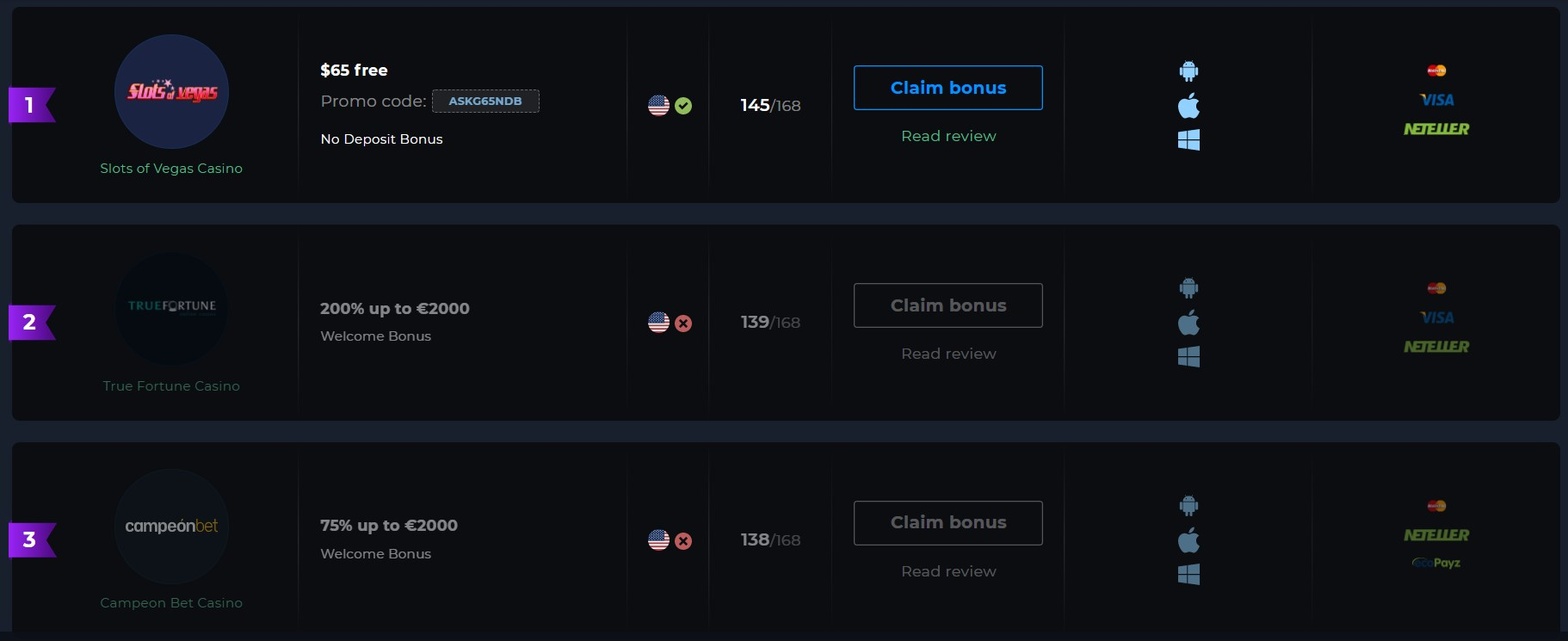 How to Claim 45 Free Spins Bonus