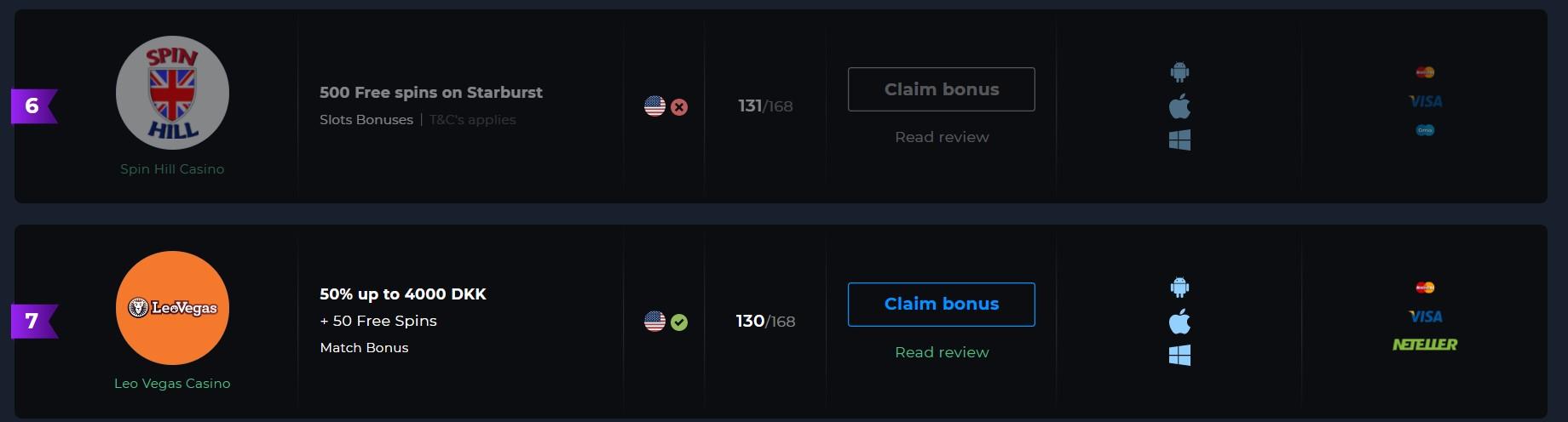 How to Claim 500 Free Spins Bonus